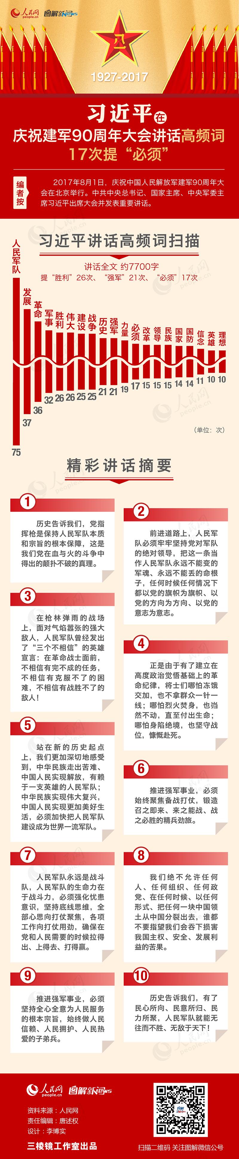 2017年河南省考时政积累:习近平在庆祝建军90周年大会讲话高频词