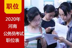 2020年河南公务员招录职位表